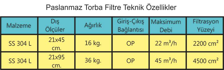 torba_torba